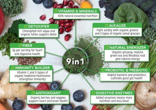 green super food powder