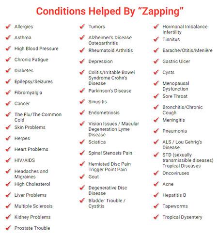 Zapper benefits